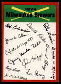1974 Topps Red Team Checklists #NNO Milwaukee Brewers VG/EX Very Good/Excellent Milwaukee Brewers