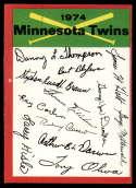 1974 Topps Red Team Checklists #NNO Minnesota Twins EX/NM Minnesota Twins