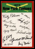 1974 Topps Red Team Checklists #NNO New York Yankees EX Excellent New York Yankees