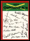 1974 Topps Red Team Checklists #NNO Oakland A's EX Excellent Oakland Athletics