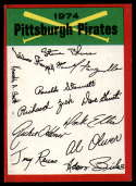1974 Topps Red Team Checklists #NNO Pittsburgh Pirates EX/NM Pittsburgh Pirates