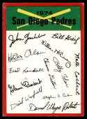 1974 Topps Red Team Checklists #NNO San Diego Padres VG/EX Very Good/Excellent San Diego Padres