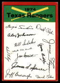1974 Topps Red Team Checklists #NNO Texas Rangers VG/EX Very Good/Excellent Texas Rangers