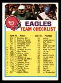 1973 Topps Team Checklists #21 Philadelphia Eagles EX/NM Philadelphia Eagles