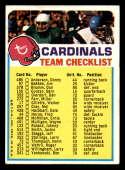 1973 Topps Team Checklists #23 St. Louis Cardinals VG Very Good St. Louis Cardinals