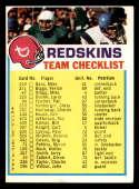1973 Topps Team Checklists #26 Washington Redskins VG/EX Very Good/Excellent Washington Redskins
