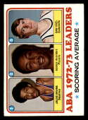 1973-74 Topps #234 Julius Erving/George McGinnis/Dan Issel VG Very Good Virginia Squires/Indiana Pacers/Kentucky Colonels