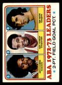 1973-74 Topps #235 ABA 2 Pt. Pct. Artis Gilmore/Gene Kennedy/Tom Owens VG/EX Very Good/Excellent